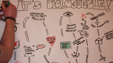 Foto: Ambassadors for Dialogue